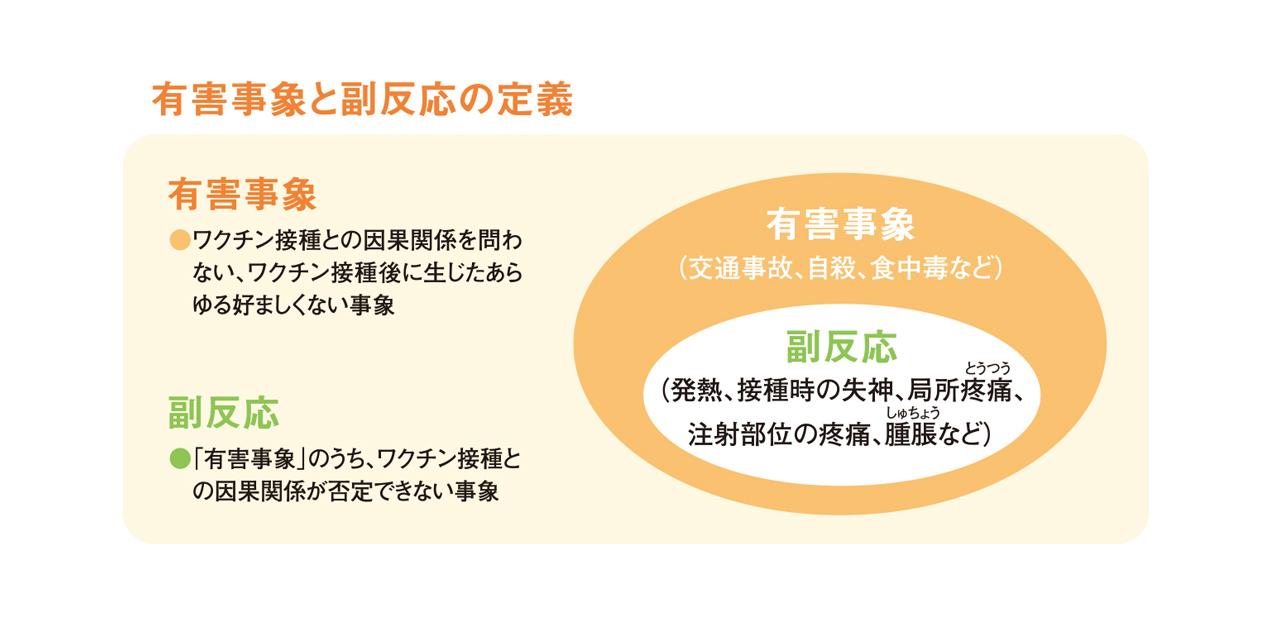 ワクチン 副作用 風疹