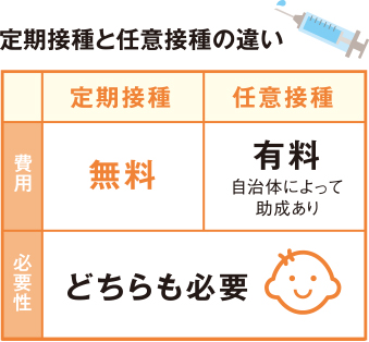 おたふく 風邪 予防 接種 値段